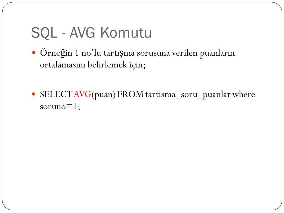 SQL - AVG Komutu Örne ğ in 1 no'lu tartı ş ma sorusuna verilen puanların ortalamasını belirlemek için; SELECT AVG(puan) FROM tartisma_soru_puanlar whe