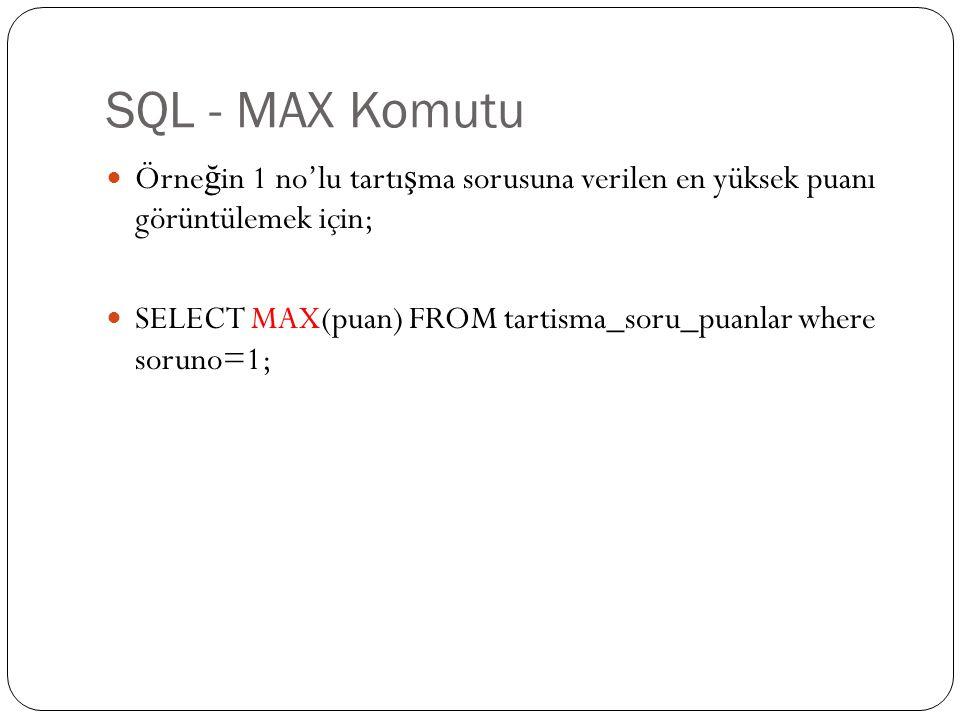 SQL - MAX Komutu Örne ğ in 1 no'lu tartı ş ma sorusuna verilen en yüksek puanı görüntülemek için; SELECT MAX(puan) FROM tartisma_soru_puanlar where so