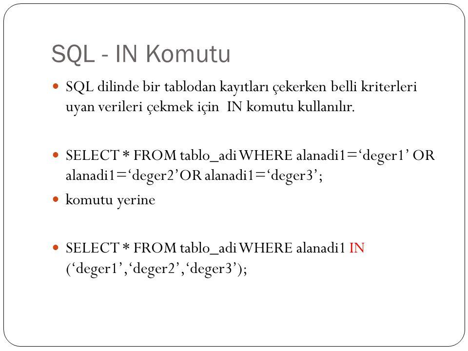SQL - IN Komutu SQL dilinde bir tablodan kayıtları çekerken belli kriterleri uyan verileri çekmek için IN komutu kullanılır. SELECT * FROM tablo_adi W