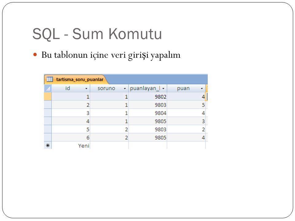 SQL - Sum Komutu Bu tablonun içine veri giri ş i yapalım