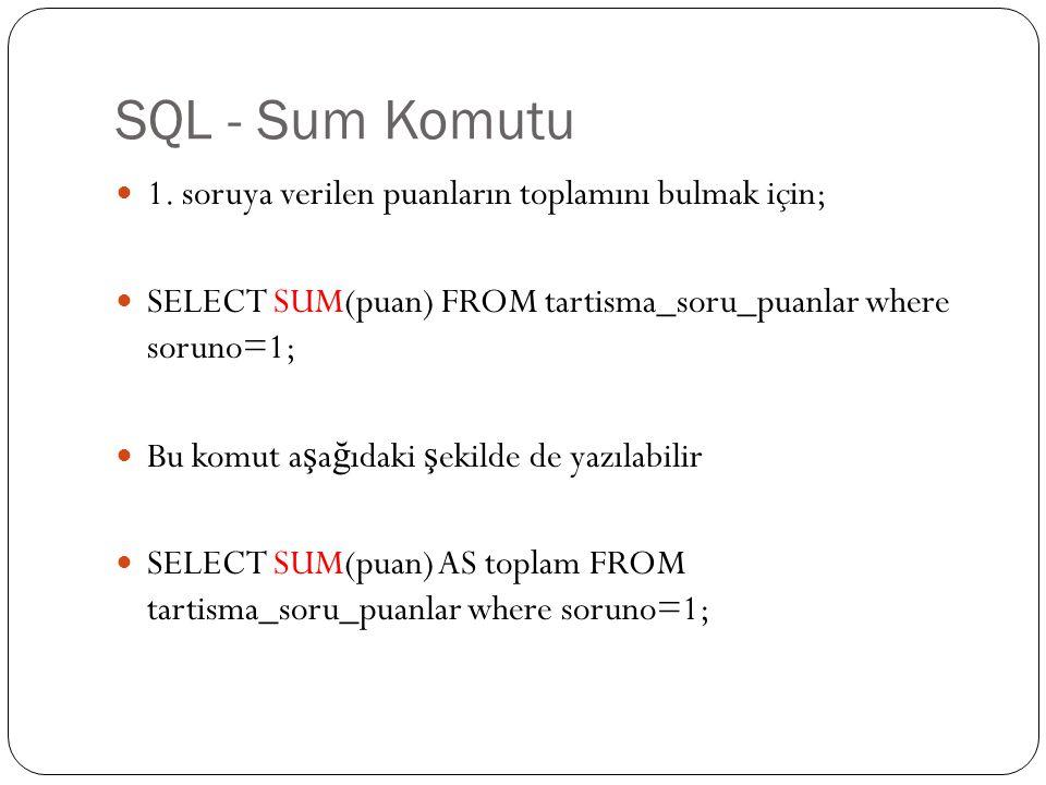 SQL - Sum Komutu 1. soruya verilen puanların toplamını bulmak için; SELECT SUM(puan) FROM tartisma_soru_puanlar where soruno=1; Bu komut a ş a ğ ıdaki