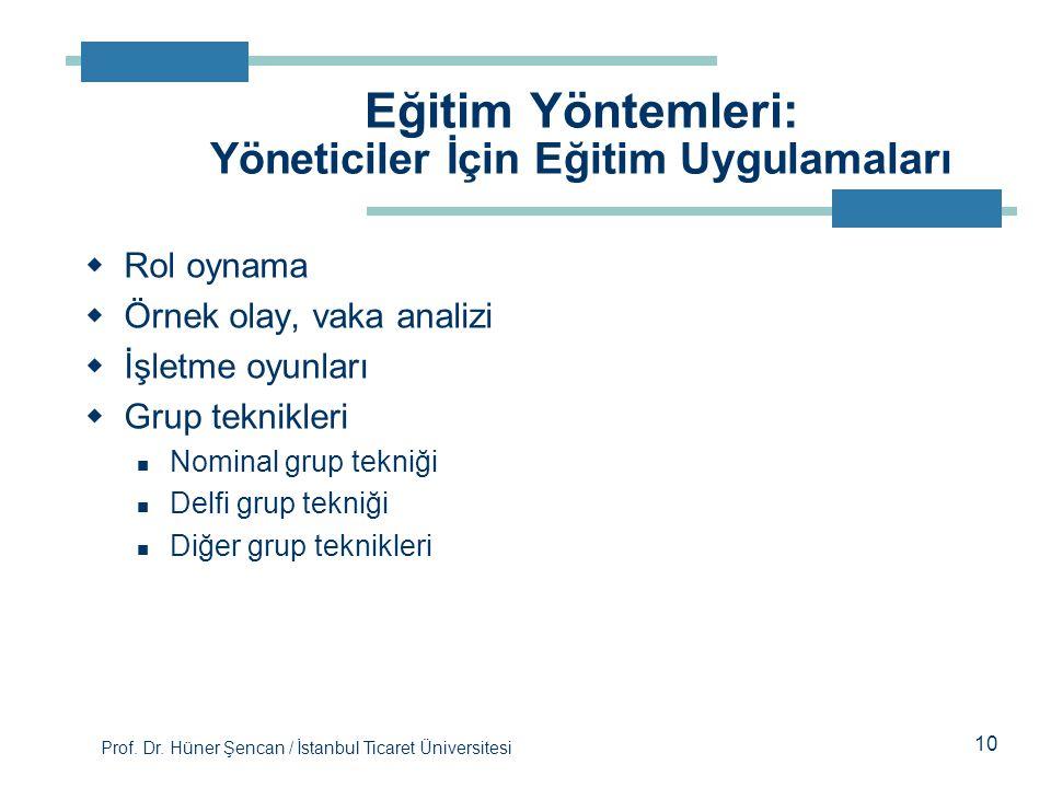Prof. Dr. Hüner Şencan / İstanbul Ticaret Üniversitesi  Rol oynama  Örnek olay, vaka analizi  İşletme oyunları  Grup teknikleri Nominal grup tekni