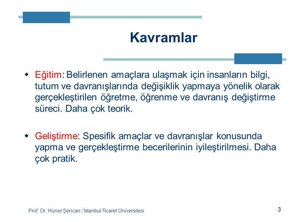 Prof. Dr. Hüner Şencan / İstanbul Ticaret Üniversitesi 3  Eğitim: Belirlenen amaçlara ulaşmak için insanların bilgi, tutum ve davranışlarında değişik