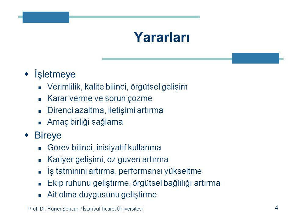 Prof. Dr. Hüner Şencan / İstanbul Ticaret Üniversitesi 4  İşletmeye Verimlilik, kalite bilinci, örgütsel gelişim Karar verme ve sorun çözme Direnci a