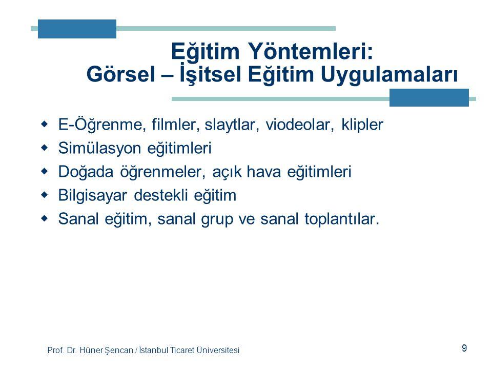 Prof. Dr. Hüner Şencan / İstanbul Ticaret Üniversitesi  E-Öğrenme, filmler, slaytlar, viodeolar, klipler  Simülasyon eğitimleri  Doğada öğrenmeler,
