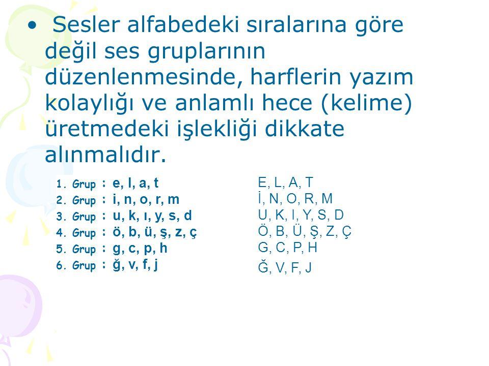 Sesler alfabedeki sıralarına göre değil ses gruplarının düzenlenmesinde, harflerin yazım kolaylığı ve anlamlı hece (kelime) üretmedeki işlekliği dikka