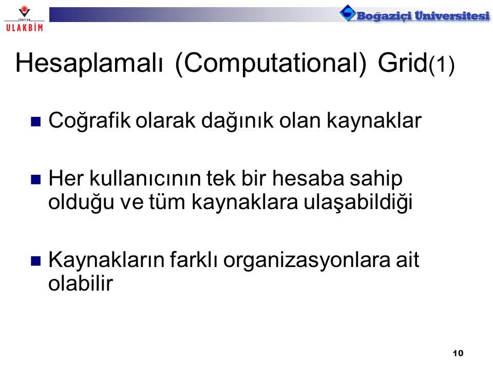 11 Grid, ortakatman yazılımı tarafından yönetilir (gridware).