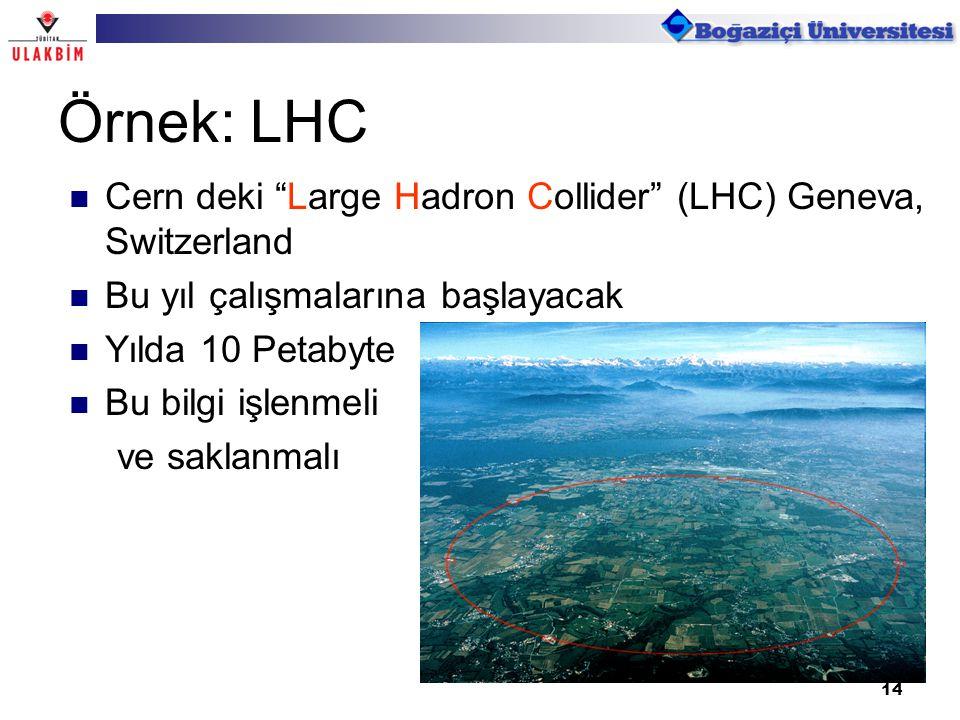 """14 Örnek: LHC Cern deki """"Large Hadron Collider"""" (LHC) Geneva, Switzerland Bu yıl çalışmalarına başlayacak Yılda 10 Petabyte Bu bilgi işlenmeli ve sakl"""