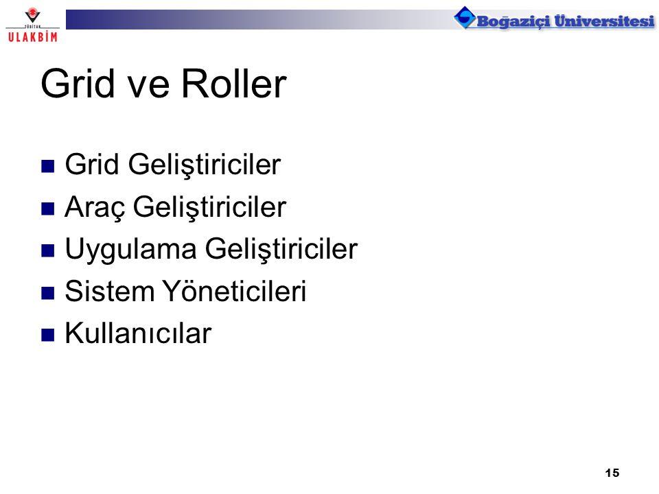 15 Grid ve Roller Grid Geliştiriciler Araç Geliştiriciler Uygulama Geliştiriciler Sistem Yöneticileri Kullanıcılar
