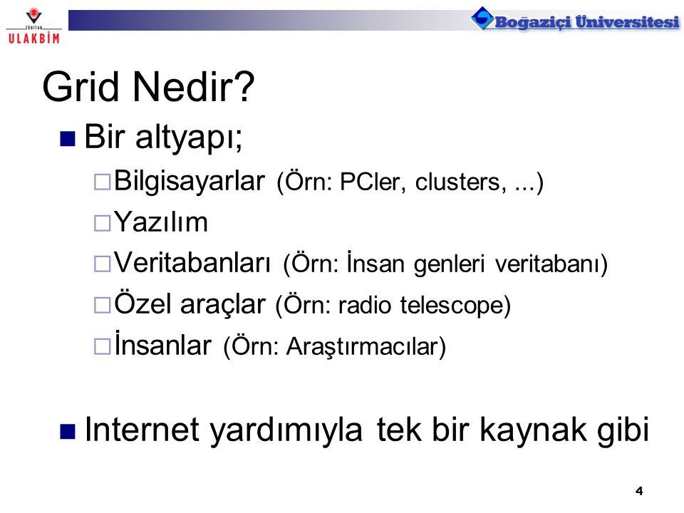4 Grid Nedir? Bir altyapı;  Bilgisayarlar (Örn: PCler, clusters,...)  Yazılım  Veritabanları (Örn: İnsan genleri veritabanı)  Özel araçlar (Örn: r