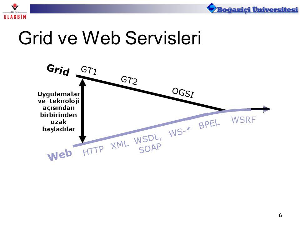 6 Grid ve Web Servisleri Grid OGSI GT2 GT1 Web HTTP WSDL, SOAP WS-* WSRF Uygulamalar ve teknoloji açısından birbirinden uzak başladılar XML BPEL