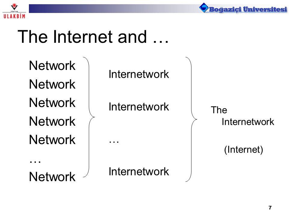 7 The Internet and … Network … Network Internetwork … Internetwork The Internetwork (Internet)