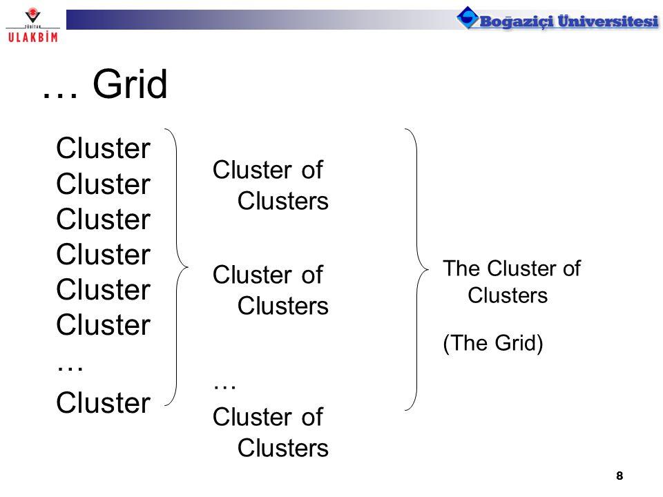 8 … Grid Cluster … Cluster Cluster of Clusters … Cluster of Clusters The Cluster of Clusters (The Grid)
