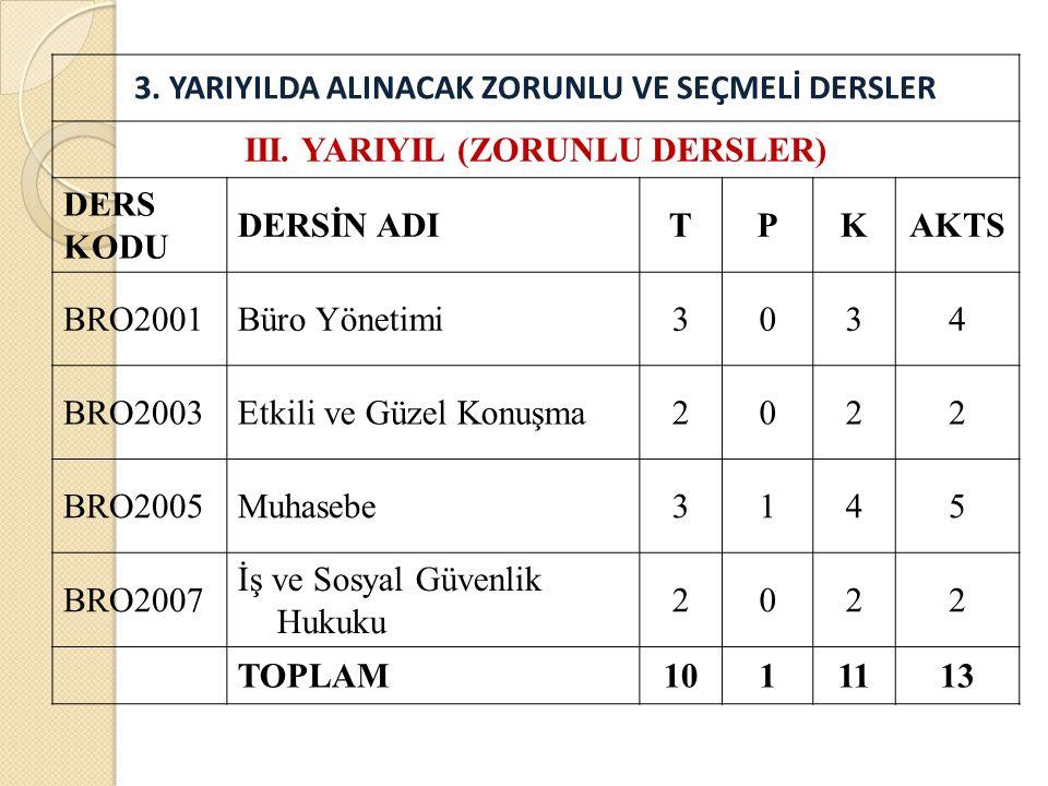 3. YARIYILDA ALINACAK ZORUNLU VE SEÇMELİ DERSLER III.