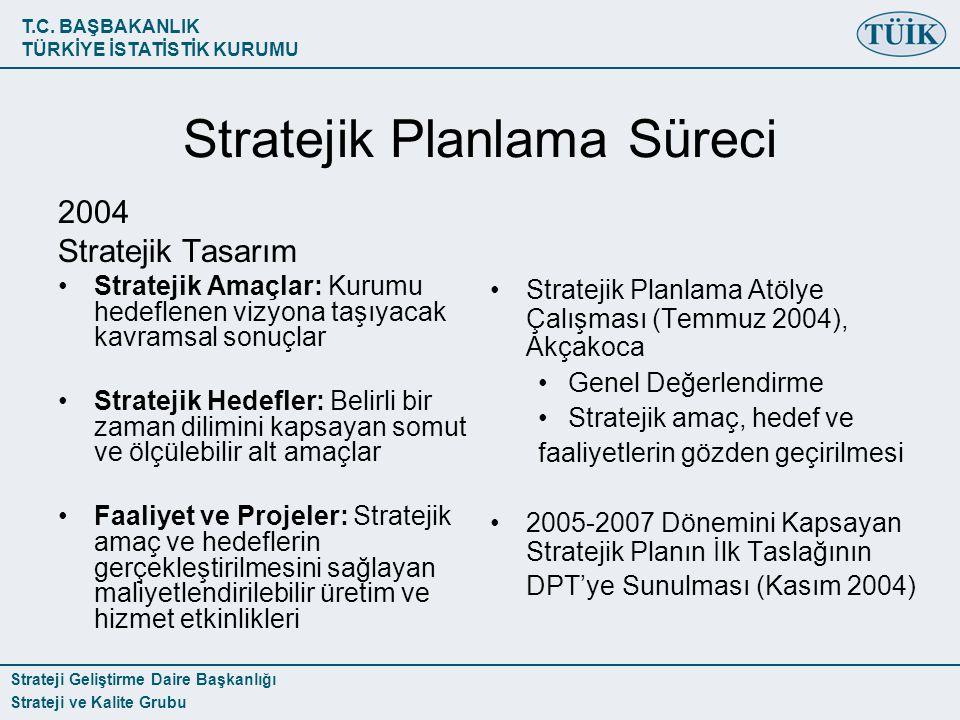 T.C. BAŞBAKANLIK TÜRKİYE İSTATİSTİK KURUMU Strateji Geliştirme Daire Başkanlığı Strateji ve Kalite Grubu Stratejik Planlama Süreci 2004 Stratejik Tasa