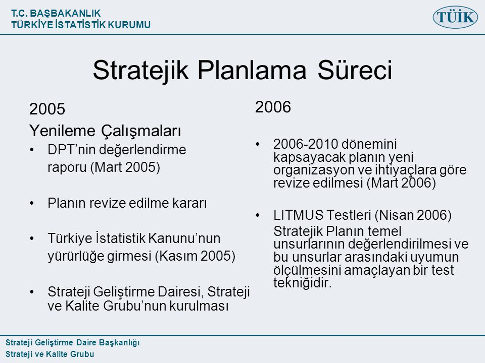T.C. BAŞBAKANLIK TÜRKİYE İSTATİSTİK KURUMU Strateji Geliştirme Daire Başkanlığı Strateji ve Kalite Grubu Stratejik Planlama Süreci 2005 Yenileme Çalış