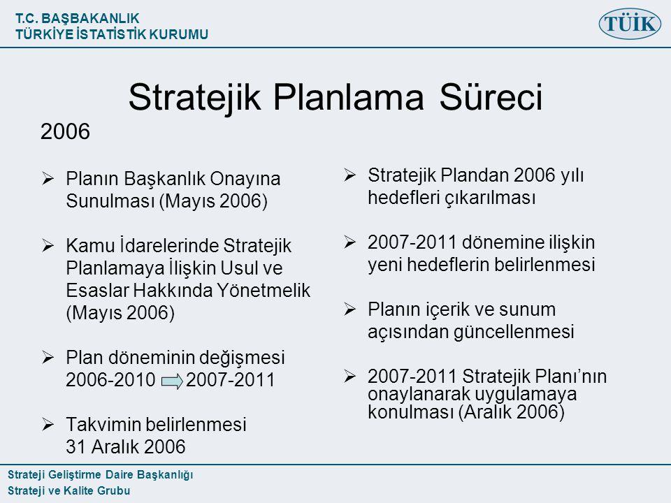 T.C. BAŞBAKANLIK TÜRKİYE İSTATİSTİK KURUMU Strateji Geliştirme Daire Başkanlığı Strateji ve Kalite Grubu Stratejik Planlama Süreci 2006  Planın Başka