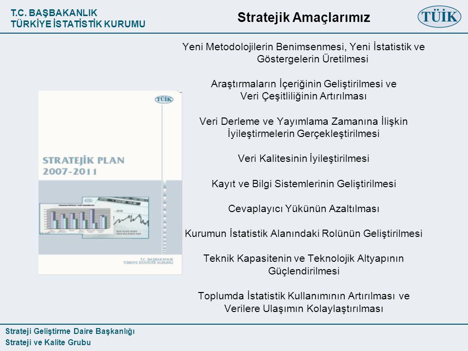 T.C. BAŞBAKANLIK TÜRKİYE İSTATİSTİK KURUMU Strateji Geliştirme Daire Başkanlığı Strateji ve Kalite Grubu Stratejik Amaçlarımız Yeni Metodolojilerin Be