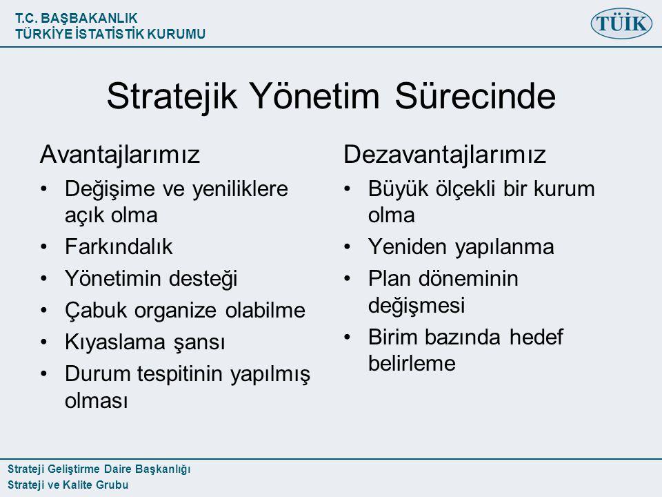 T.C. BAŞBAKANLIK TÜRKİYE İSTATİSTİK KURUMU Strateji Geliştirme Daire Başkanlığı Strateji ve Kalite Grubu Stratejik Yönetim Sürecinde Avantajlarımız De