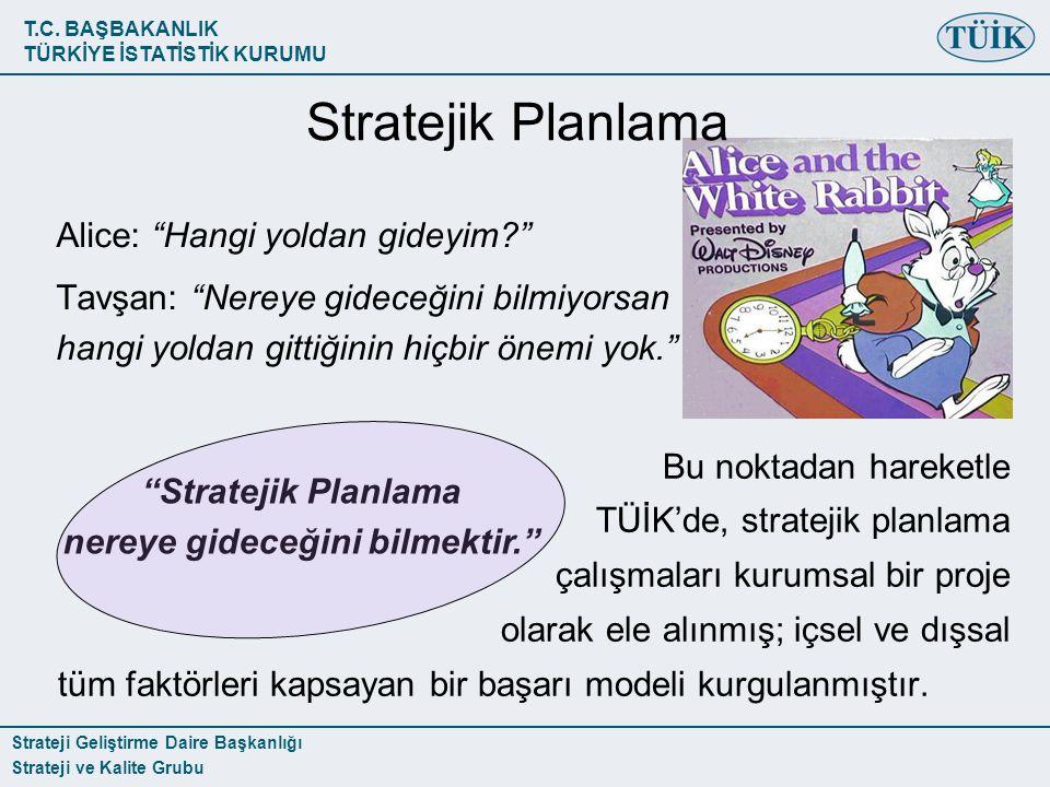 """T.C. BAŞBAKANLIK TÜRKİYE İSTATİSTİK KURUMU Strateji Geliştirme Daire Başkanlığı Strateji ve Kalite Grubu Stratejik Planlama Alice: """"Hangi yoldan gidey"""