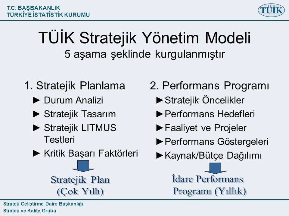 T.C. BAŞBAKANLIK TÜRKİYE İSTATİSTİK KURUMU Strateji Geliştirme Daire Başkanlığı Strateji ve Kalite Grubu TÜİK Stratejik Yönetim Modeli 5 aşama şeklind