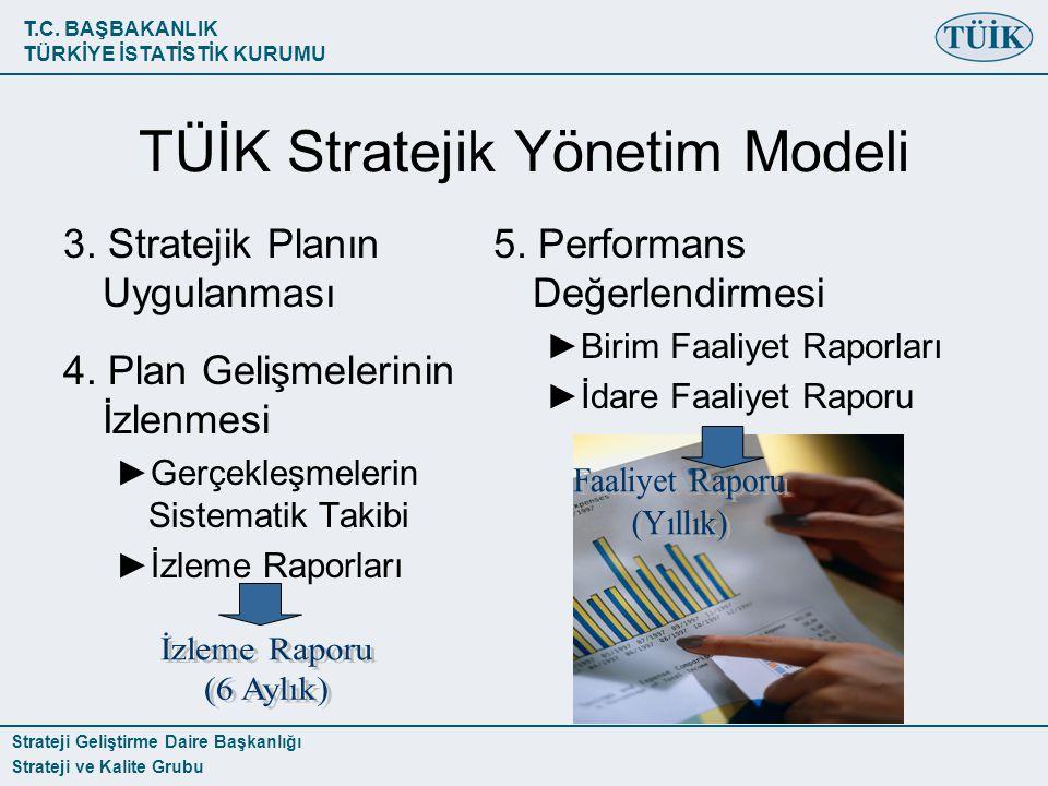 T.C. BAŞBAKANLIK TÜRKİYE İSTATİSTİK KURUMU Strateji Geliştirme Daire Başkanlığı Strateji ve Kalite Grubu TÜİK Stratejik Yönetim Modeli 3. Stratejik Pl