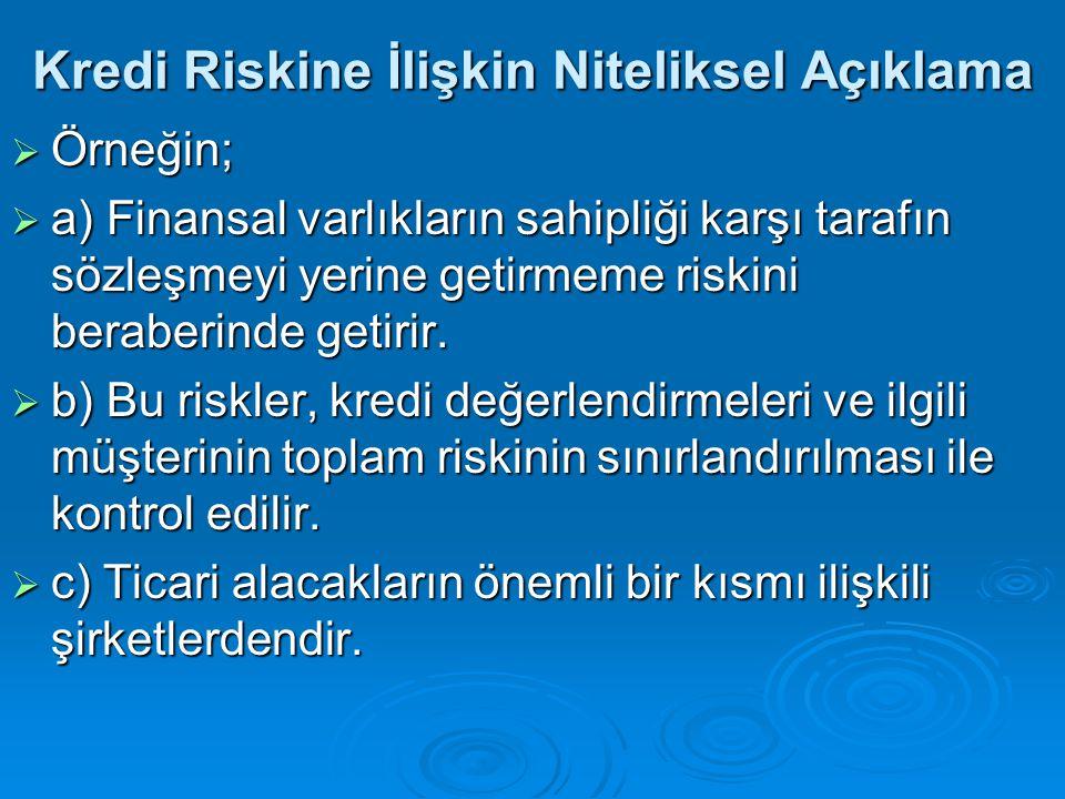 Kredi Riskine İlişkin Niteliksel Açıklama  Örneğin;  a) Finansal varlıkların sahipliği karşı tarafın sözleşmeyi yerine getirmeme riskini beraberinde