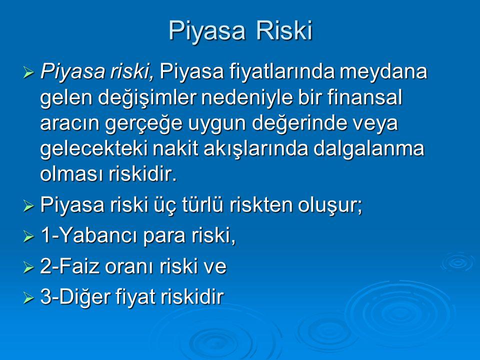 Piyasa Riski  Piyasa riski, Piyasa fiyatlarında meydana gelen değişimler nedeniyle bir finansal aracın gerçeğe uygun değerinde veya gelecekteki nakit