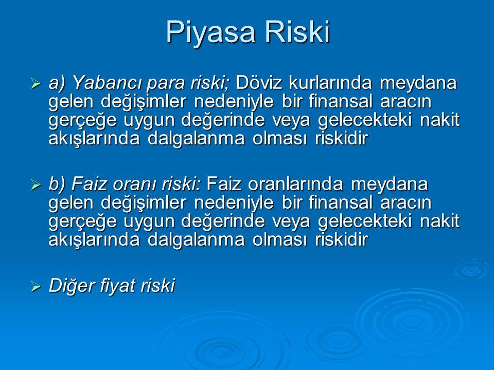 Piyasa Riski  a) Yabancı para riski; Döviz kurlarında meydana gelen değişimler nedeniyle bir finansal aracın gerçeğe uygun değerinde veya gelecekteki