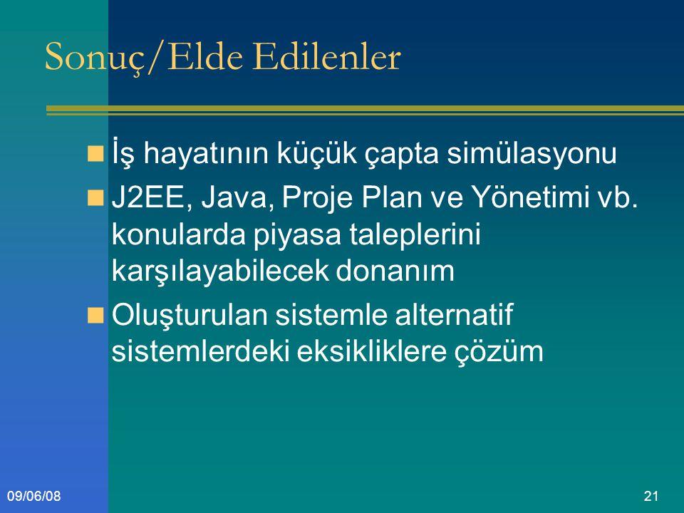 2109/06/08 Sonuç/Elde Edilenler İş hayatının küçük çapta simülasyonu J2EE, Java, Proje Plan ve Yönetimi vb.