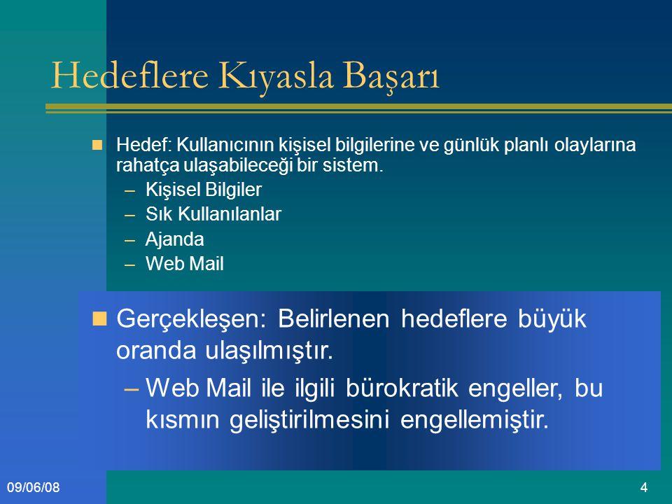 409/06/08 Hedeflere Kıyasla Başarı Hedef: Kullanıcının kişisel bilgilerine ve günlük planlı olaylarına rahatça ulaşabileceği bir sistem.