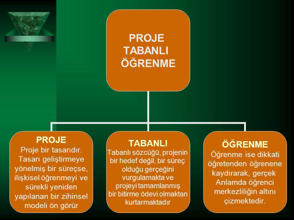 PROJE TABANLI ÖĞRENME PROJE Proje bir tasarıdır. Tasarı geliştirmeye yönelmiş bir süreçse, ilişkisel öğrenmeyi ve sürekli yeniden yapılanan bir zihins