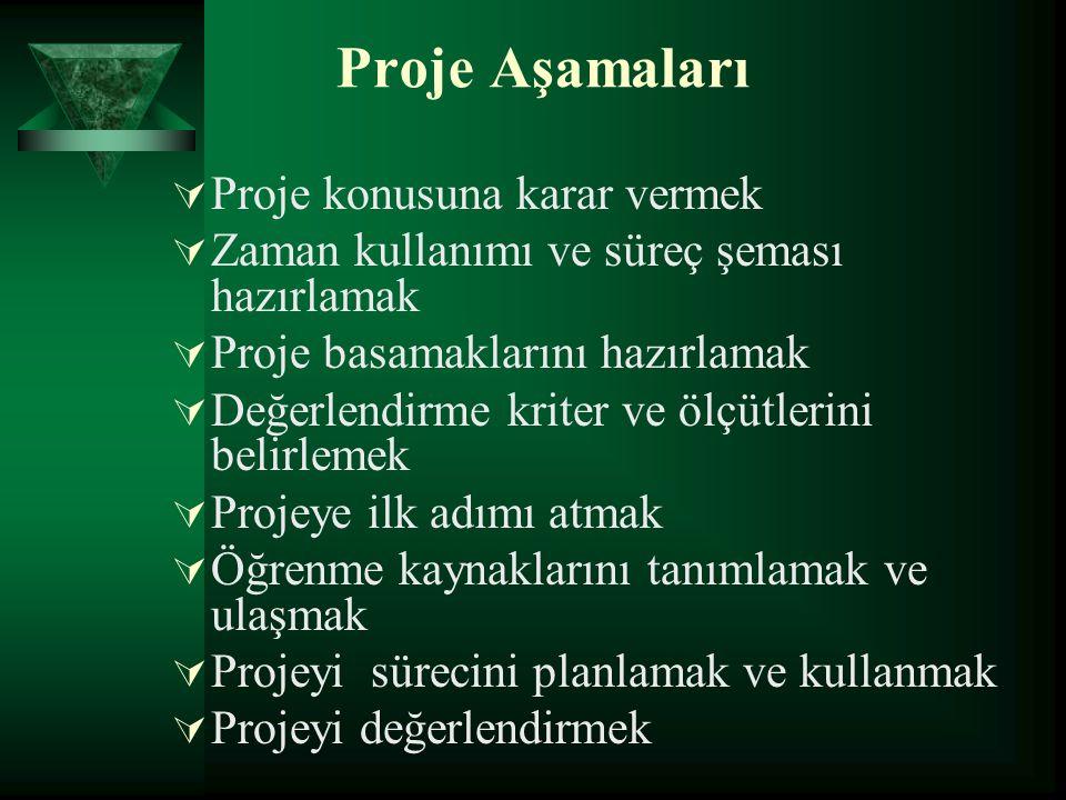 Proje Aşamaları  Proje konusuna karar vermek  Zaman kullanımı ve süreç şeması hazırlamak  Proje basamaklarını hazırlamak  Değerlendirme kriter ve