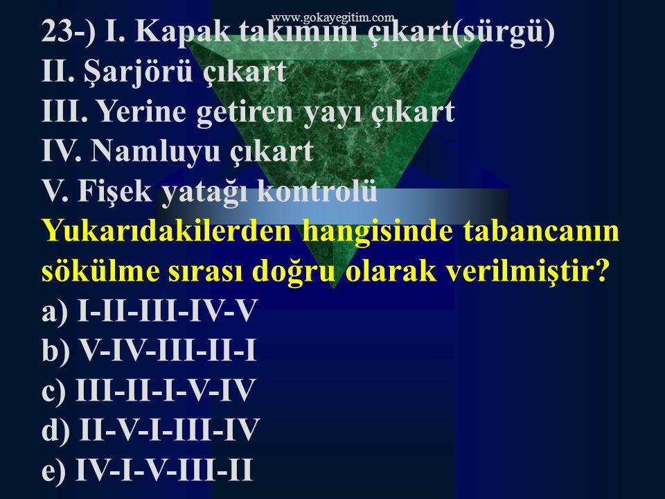 www.gokayegitim.com 23-) I.Kapak takımını çıkart(sürgü) II.