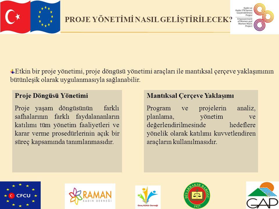 16 PROJE YÖNETİMİ NASIL GELİŞTİRİLECEK? Proje Döngüsü Yönetimi Proje yaşam döngüsünün farklı safhalarının farklı faydalananların katılımı tüm yönetim