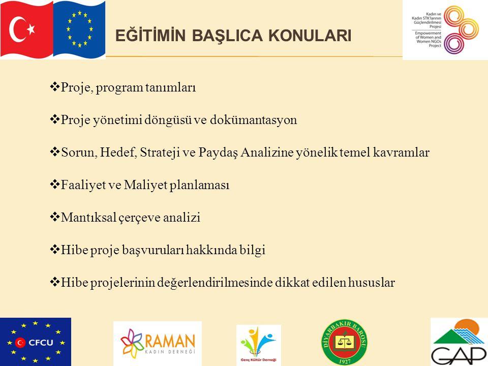2 EĞİTİMİN BAŞLICA KONULARI  Proje, program tanımları  Proje yönetimi döngüsü ve dokümantasyon  Sorun, Hedef, Strateji ve Paydaş Analizine yönelik