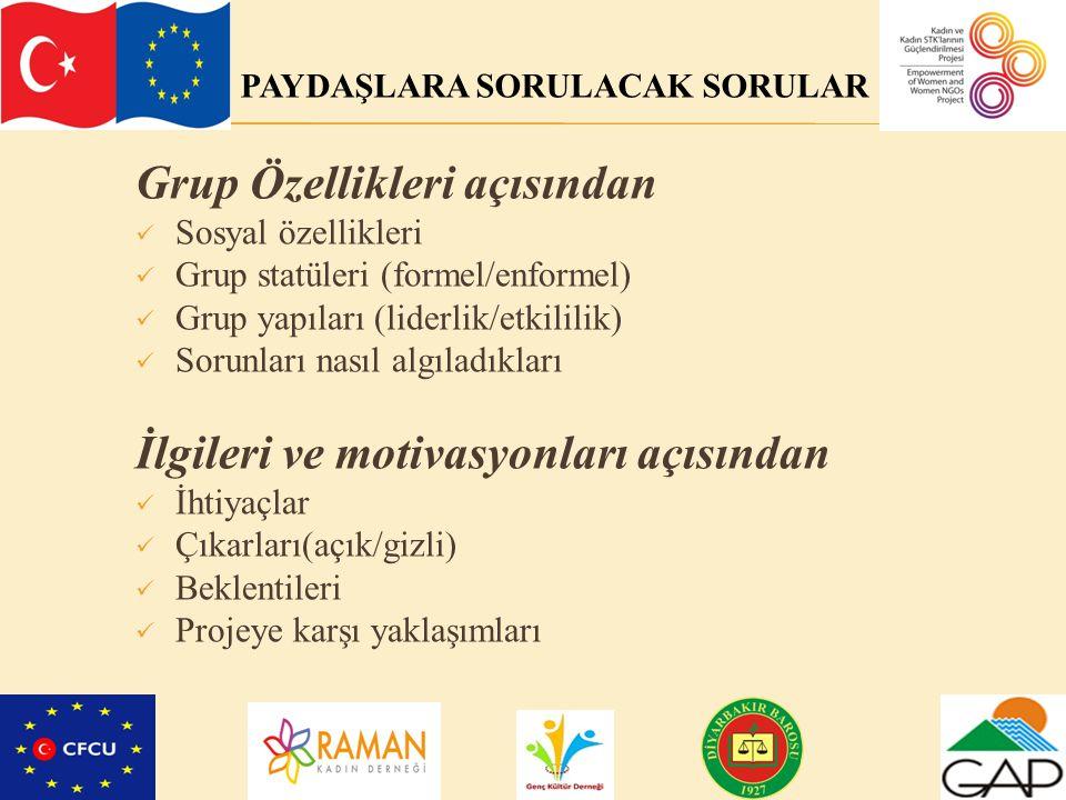 Grup Özellikleri açısından Sosyal özellikleri Grup statüleri (formel/enformel) Grup yapıları (liderlik/etkililik) Sorunları nasıl algıladıkları İlgile