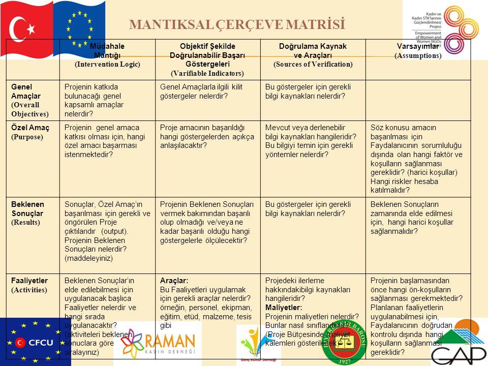 Müdahale Mantığı (Intervention Logic) Objektif Şekilde Doğrulanabilir Başarı Göstergeleri (Varifiable Indicators) Doğrulama Kaynak ve Araçları (Source