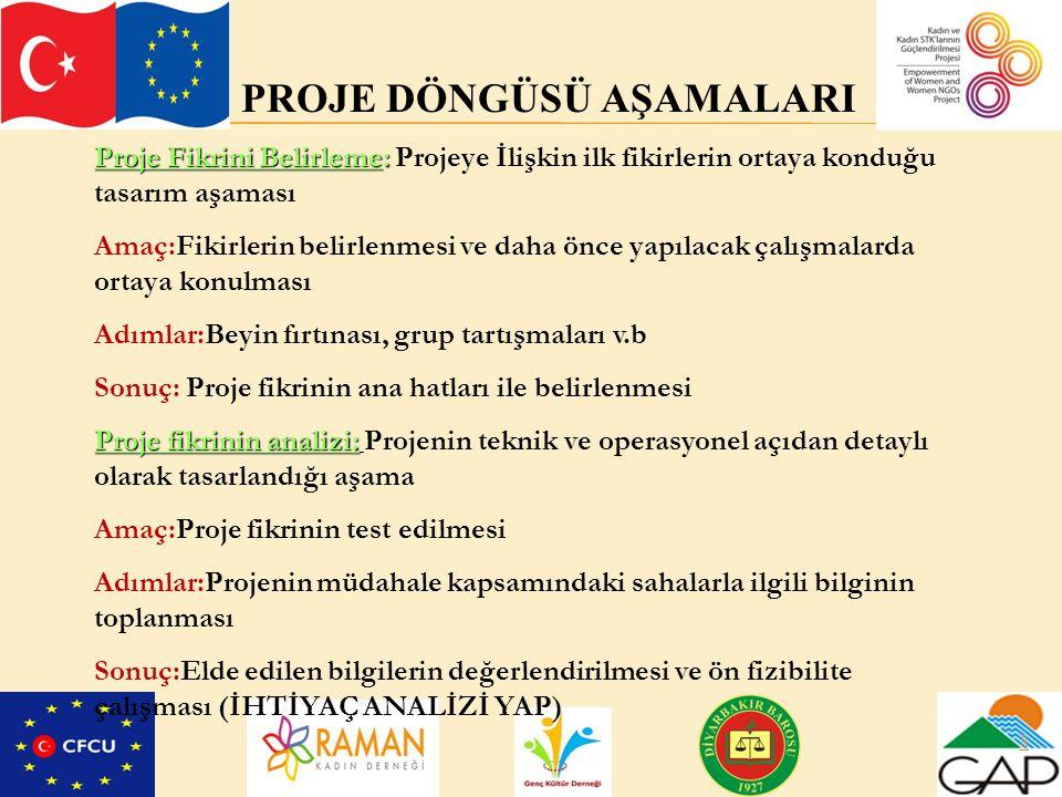 8 Proje Fikrini Belirleme: Proje Fikrini Belirleme: Projeye İlişkin ilk fikirlerin ortaya konduğu tasarım aşaması Amaç:Fikirlerin belirlenmesi ve daha