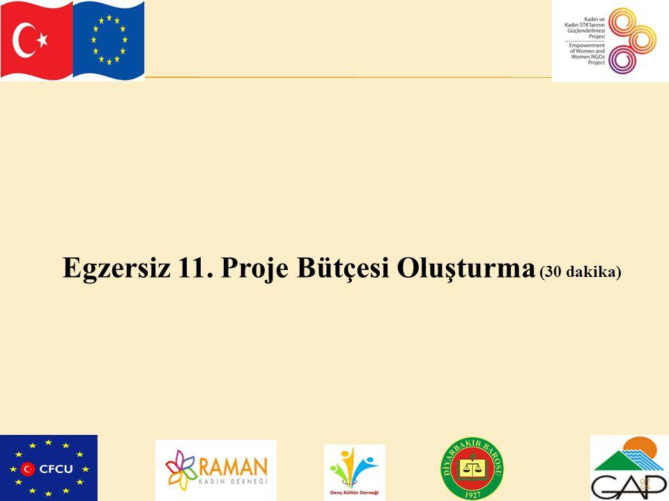 92 Egzersiz 11. Proje Bütçesi Oluşturma (30 dakika)