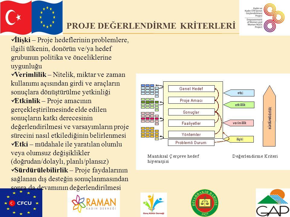 98 PROJE DEĞERLENDİRME KRİTERLERİ İlişki – Proje hedeflerinin problemlere, ilgili ülkenin, donörün ve/ya hedef grubunun politika ve önceliklerine uygu