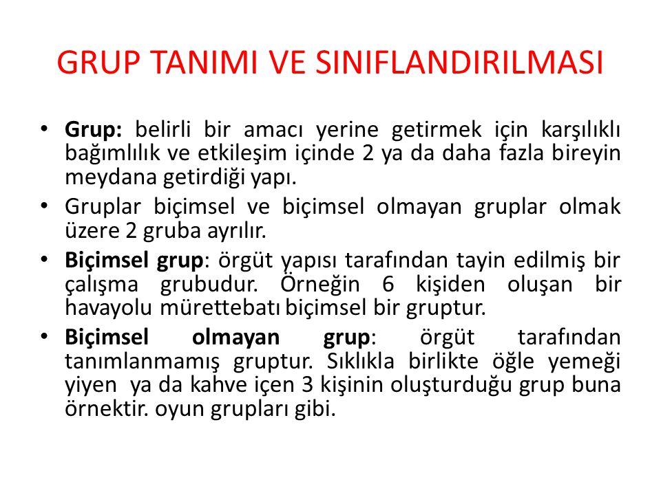GRUP TANIMI VE SINIFLANDIRILMASI Grup: belirli bir amacı yerine getirmek için karşılıklı bağımlılık ve etkileşim içinde 2 ya da daha fazla bireyin mey