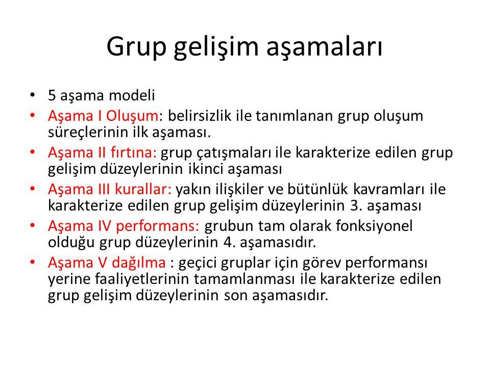 Grup gelişim aşamaları 5 aşama modeli Aşama I Oluşum: belirsizlik ile tanımlanan grup oluşum süreçlerinin ilk aşaması. Aşama II fırtına: grup çatışmal