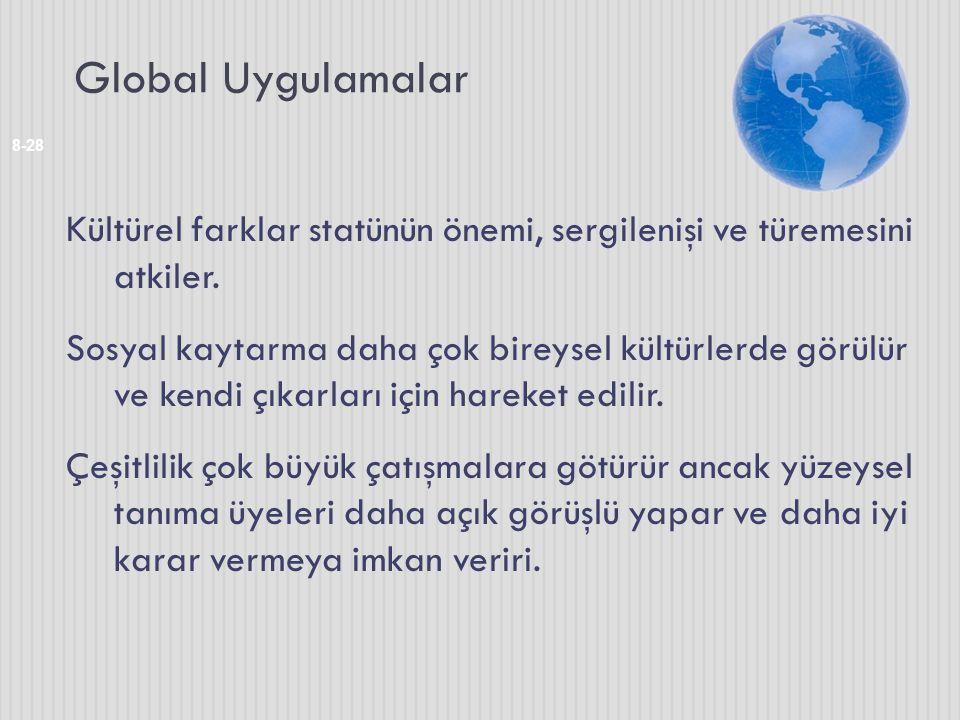 Global Uygulamalar 8-28 Kültürel farklar statünün önemi, sergilenişi ve türemesini atkiler. Sosyal kaytarma daha çok bireysel kültürlerde görülür ve k