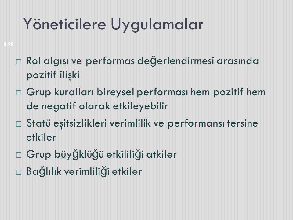 Yöneticilere Uygulamalar 8-29  Rol algısı ve performas de ğ erlendirmesi arasında pozitif ilişki  Grup kuralları bireysel performası hem pozitif hem