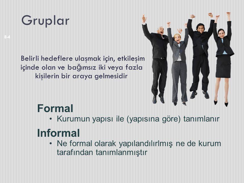 Gruplar 8-4 Belirli hedeflere ulaşmak için, etkileşim içinde olan ve ba ğ ımsız iki veya fazla kişilerin bir araya gelmesidir Formal Kurumun yapısı il