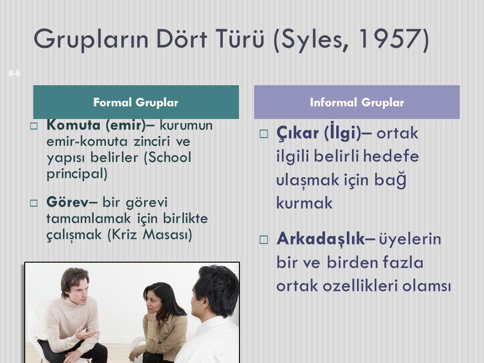 Grupların Dört Türü (Syles, 1957)  Komuta (emir)– kurumun emir-komuta zinciri ve yapısı belirler (School principal)  Görev– bir görevi tamamlamak iç