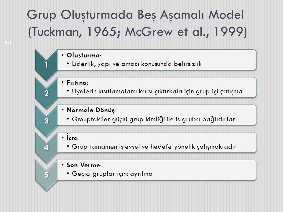 Grup Oluşturmada Beş Aşamalı Model (Tuckman, 1965; McGrew et al., 1999) 8-7 1 Oluşturma: Liderlik, yapı ve amacı konusunda belirsizlik 2 Fırtına: Üyel