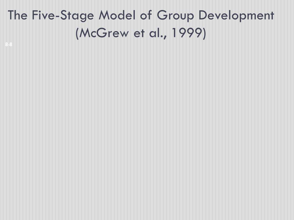 Yöneticilere Uygulamalar 8-29  Rol algısı ve performas de ğ erlendirmesi arasında pozitif ilişki  Grup kuralları bireysel performası hem pozitif hem de negatif olarak etkileyebilir  Statü eşitsizlikleri verimlilik ve performansı tersine etkiler  Grup büy ğ klü ğ ü etkilili ğ i atkiler  Ba ğ lılık verimlili ğ i etkiler
