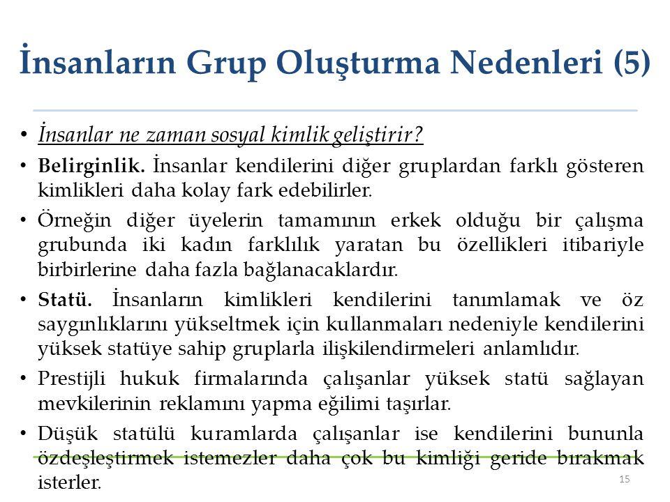 İnsanların Grup Oluşturma Nedenleri (5) İnsanlar ne zaman sosyal kimlik geliştirir? Belirginlik. İnsanlar kendilerini diğer gruplardan farklı gösteren